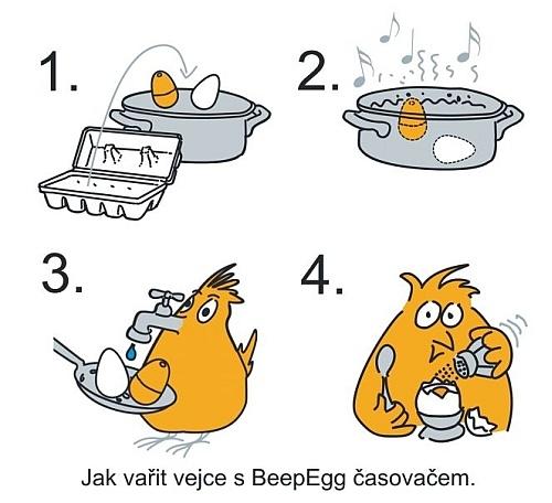 Piktogram návod na vaření vajíček