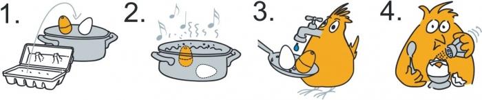 Kuchyňská minutka | hudební vejce